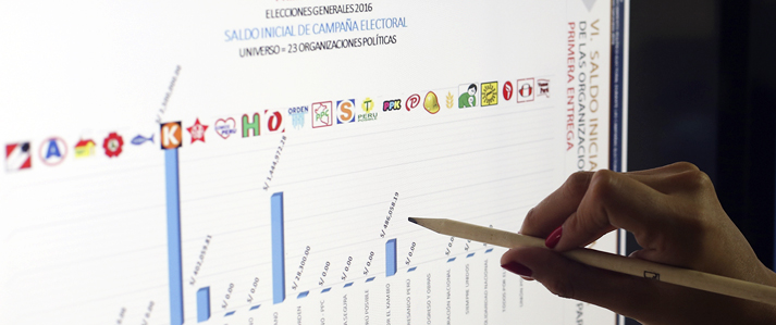 Veintidós partidos políticos entregaron segunda información financiera de campaña de Elecciones Generales 2016