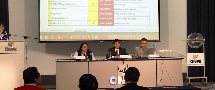 ONPE sorteó ubicación de organizaciones políticas en la cédula de sufragio