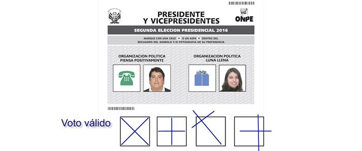 ONPE recuerda que el voto es válido si intersección de la cruz o el aspa está dentro del recuadro de la cédula